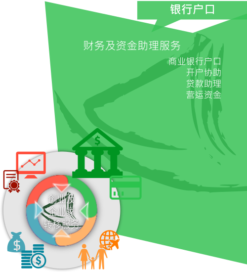 大中华商务中心「财务及资金助理服务」概略