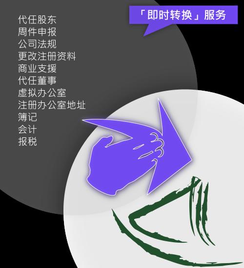 大中华商务中心「即时转换」服务计划